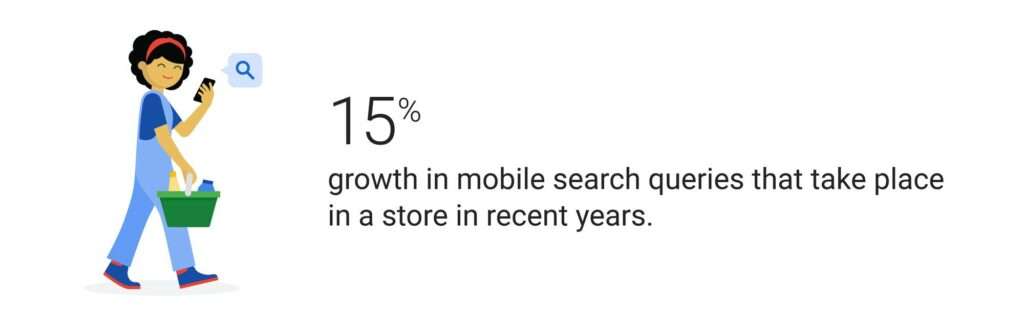 showrooming google research